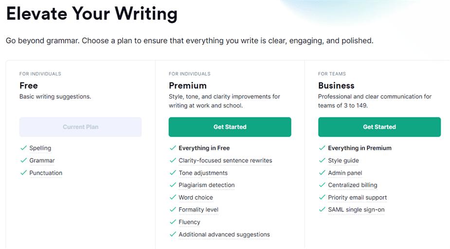 Sự thật là không có tài khoản Grammarly Premium lifetime