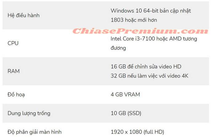 Cấu hình tối thiểu để dùng các phần mềm Adobe Premiere Pro CC, Final Cut Pro X, HitFilm Pro