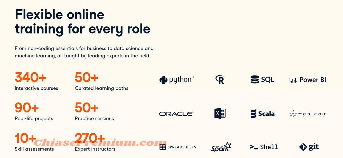 Các nội dung đào tạo có trong gói DataCamp Business