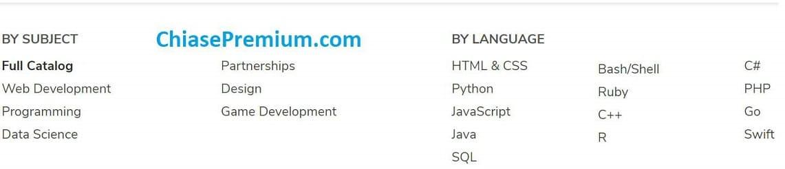 CodeCademy.com hiện có hơn 25 triệu người dùng với 12 bài hát chủ đề riêng biệt