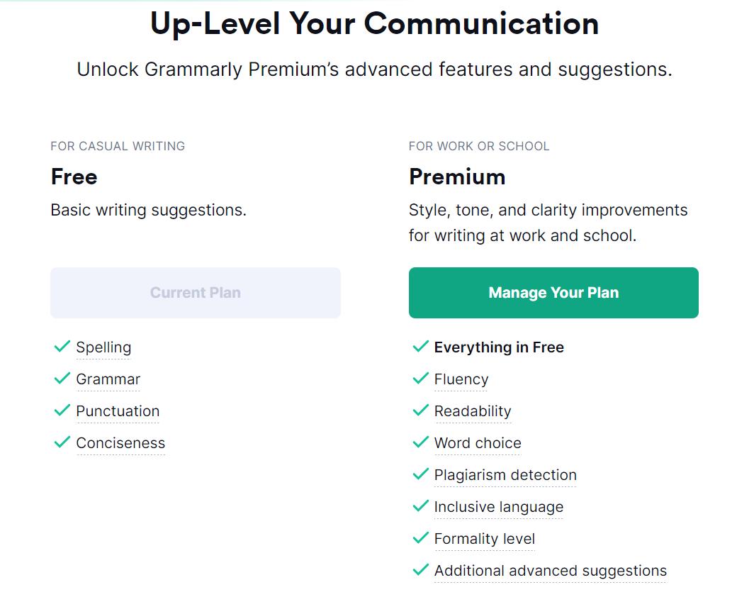 So sánh tài khoản Grammarly Free với Grammarly Premium