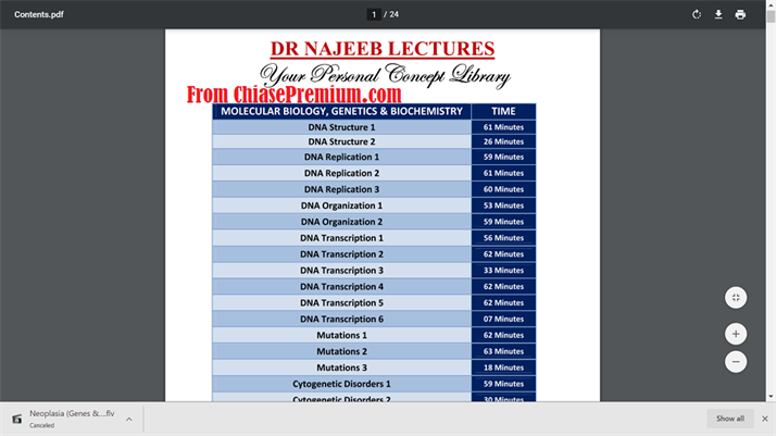 Chia sẻ video full bài giảng y học của Dr Najeeb Lectures