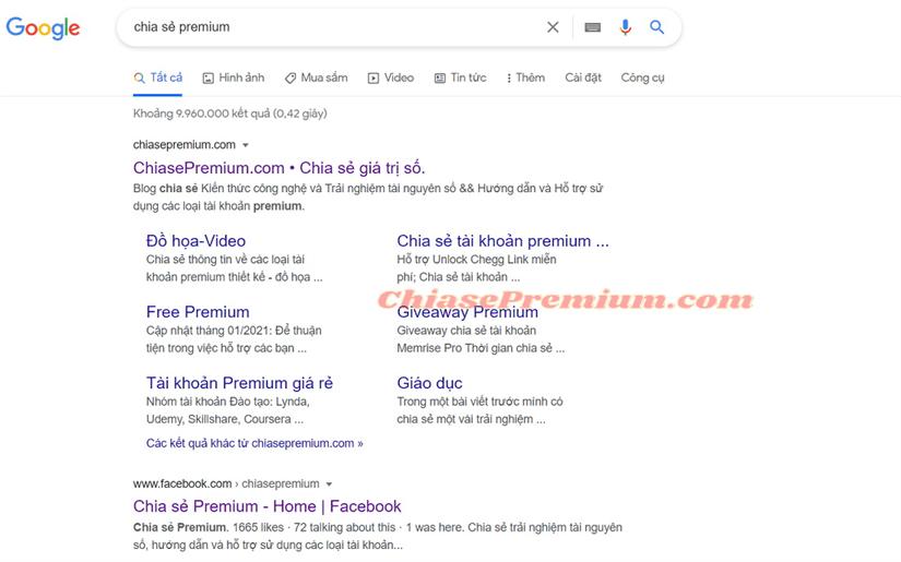 Hướng dẫn sử dụng Ubersuggest: Tối ưu SEO với thuật toán Google