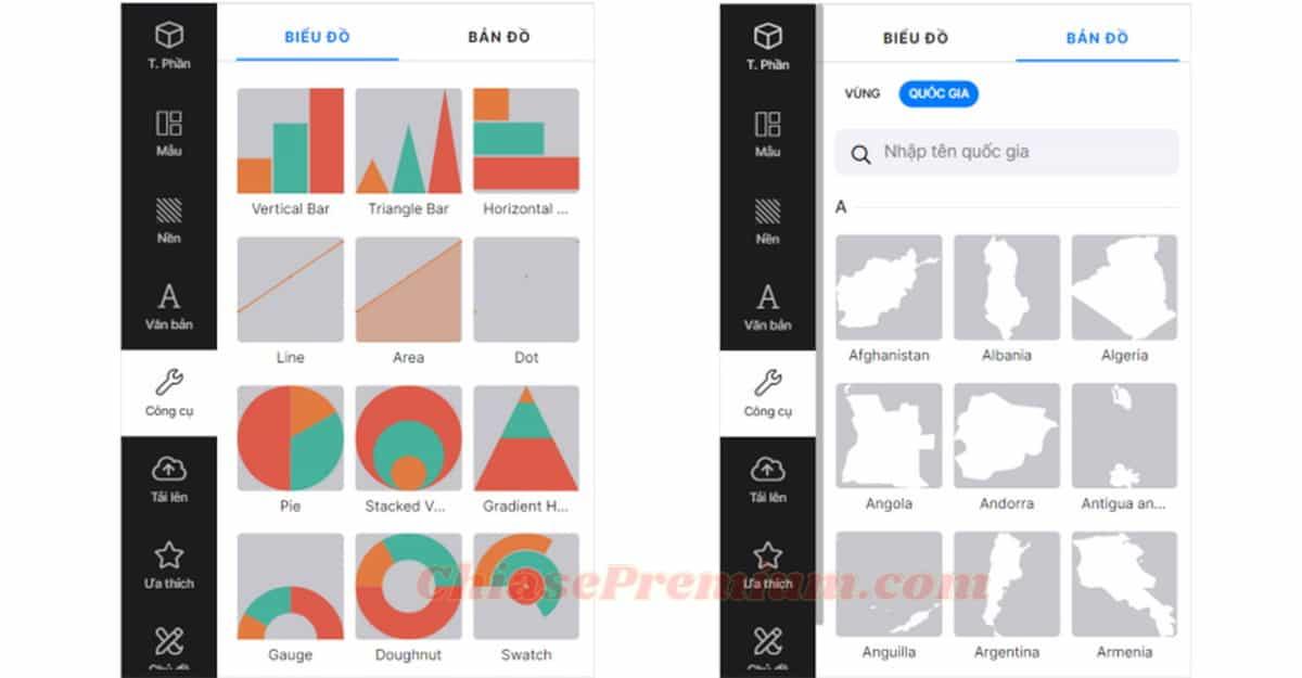 DesignBold cung cấp sẵn các mẫu biểu đồ và bản đồ địa lý