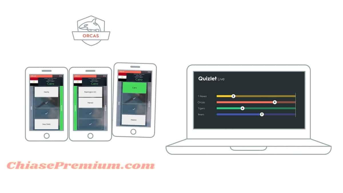 Quizlet Live là một hình thức giải trí kết hợp học tập vô cùng hiệu quả